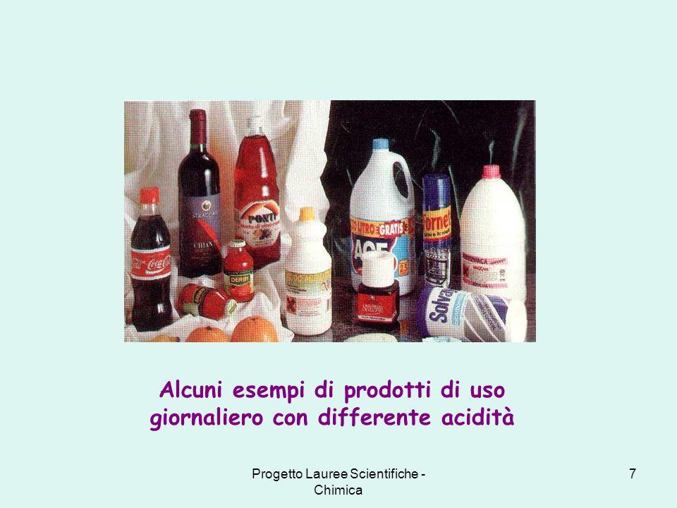 Alcuni esempi di prodotti di uso giornaliero con differente acidità