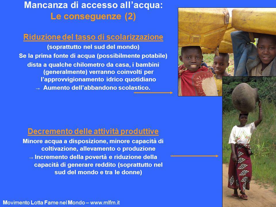 Mancanza di accesso all'acqua: Le conseguenze (2)