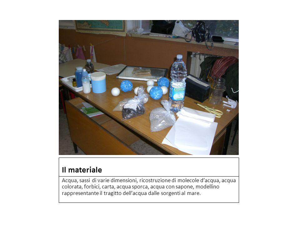 Il materiale