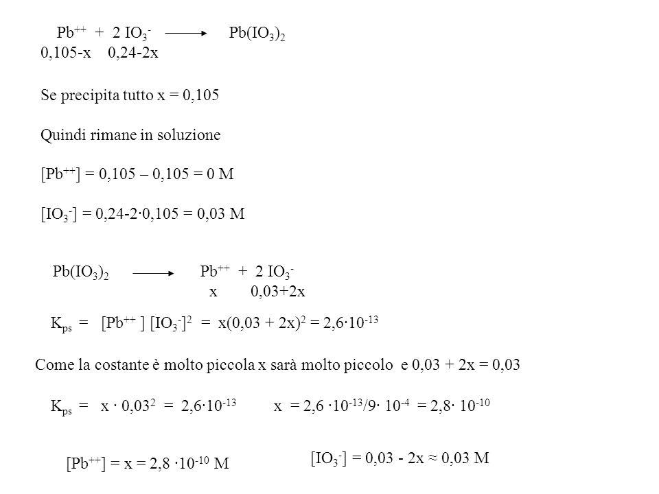 Pb++ + 2 IO3- Pb(IO3)2 0,105-x 0,24-2x. Se precipita tutto x = 0,105. Quindi rimane in soluzione.