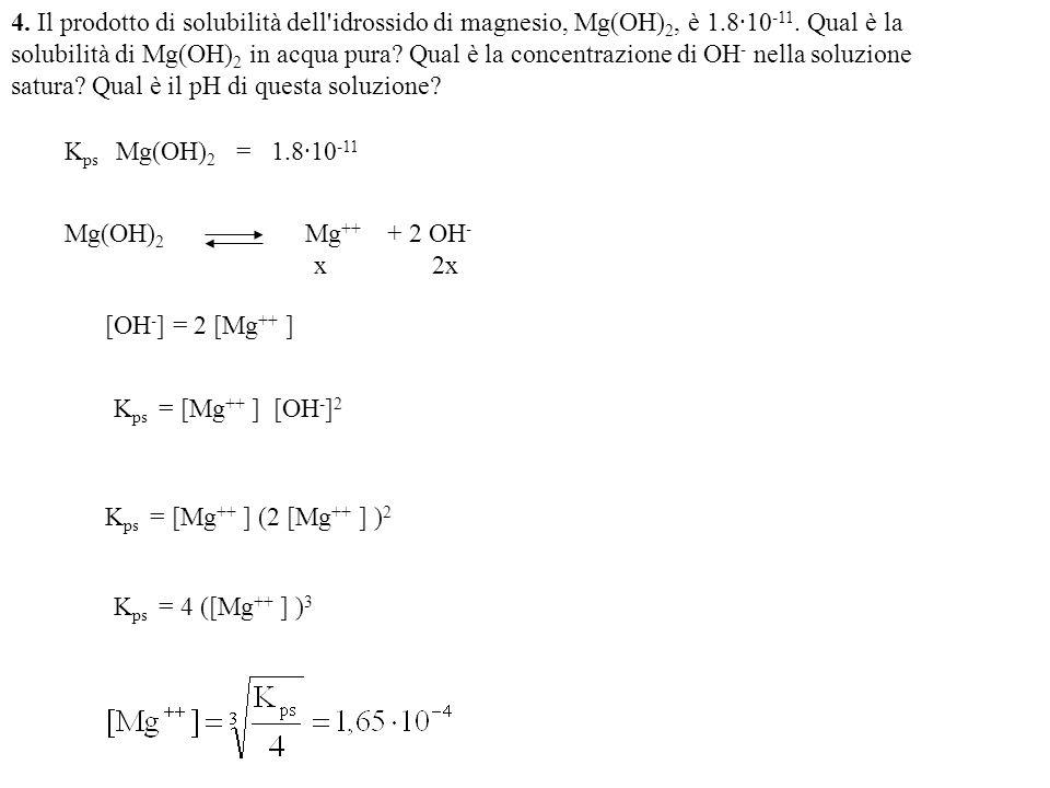 4. Il prodotto di solubilità dell idrossido di magnesio, Mg(OH)2, è 1