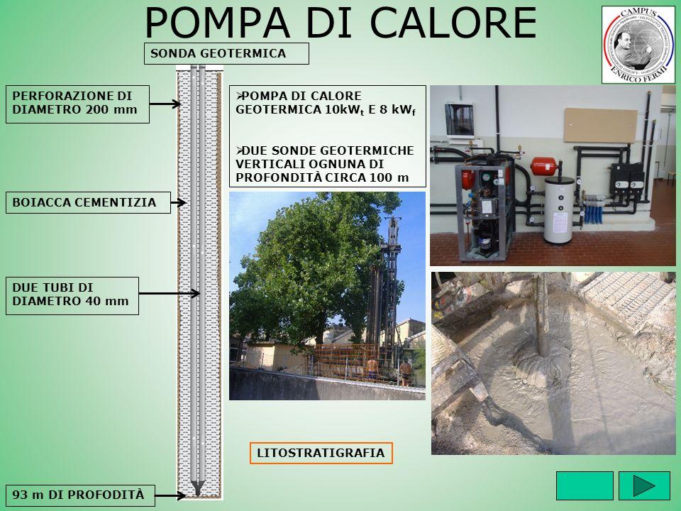 POMPA DI CALORE SONDA GEOTERMICA PERFORAZIONE DI DIAMETRO 200 mm