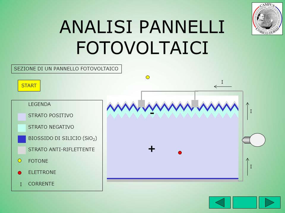 ANALISI PANNELLI FOTOVOLTAICI