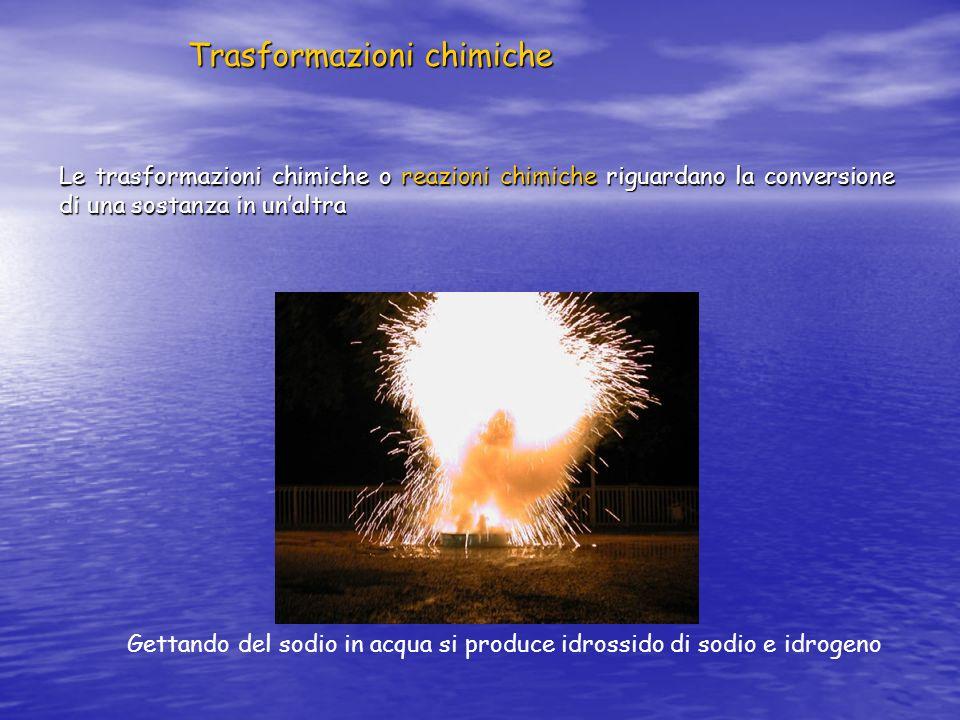 Trasformazioni chimiche