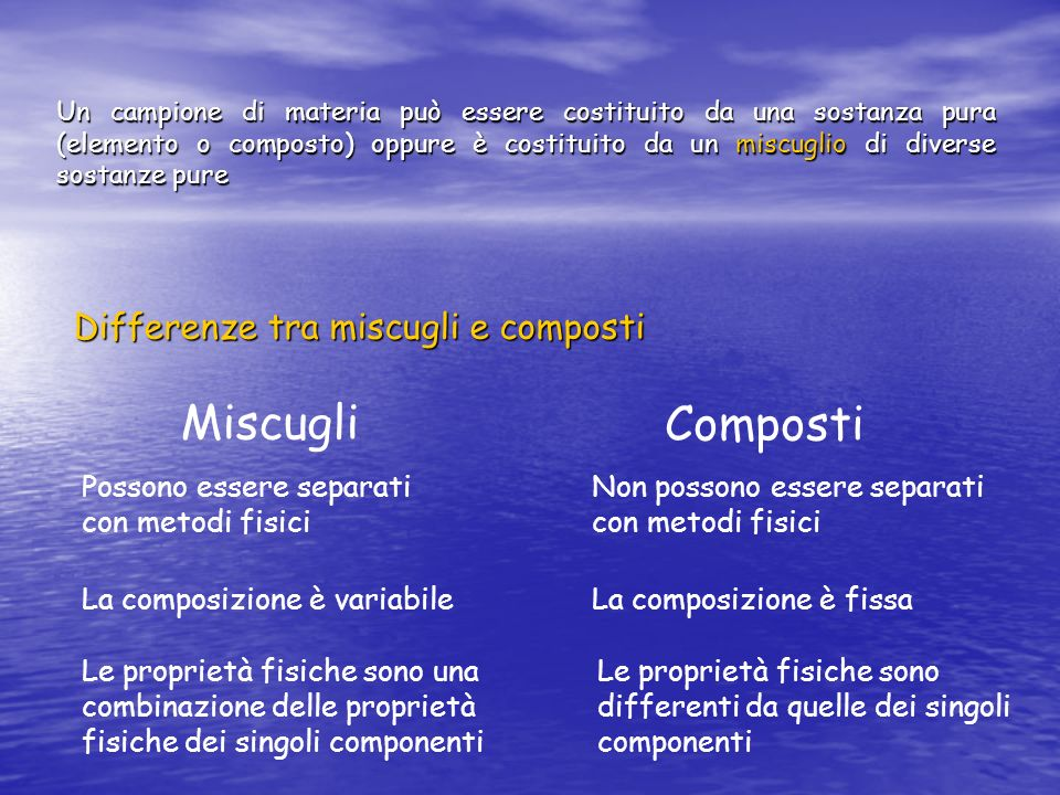 Miscugli Composti Differenze tra miscugli e composti