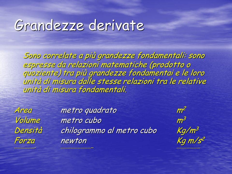 Grandezze derivate