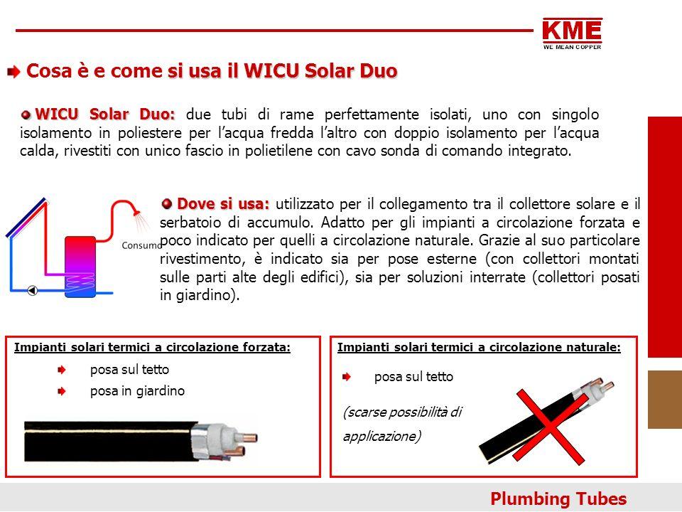 Cosa è e come si usa il WICU Solar Duo