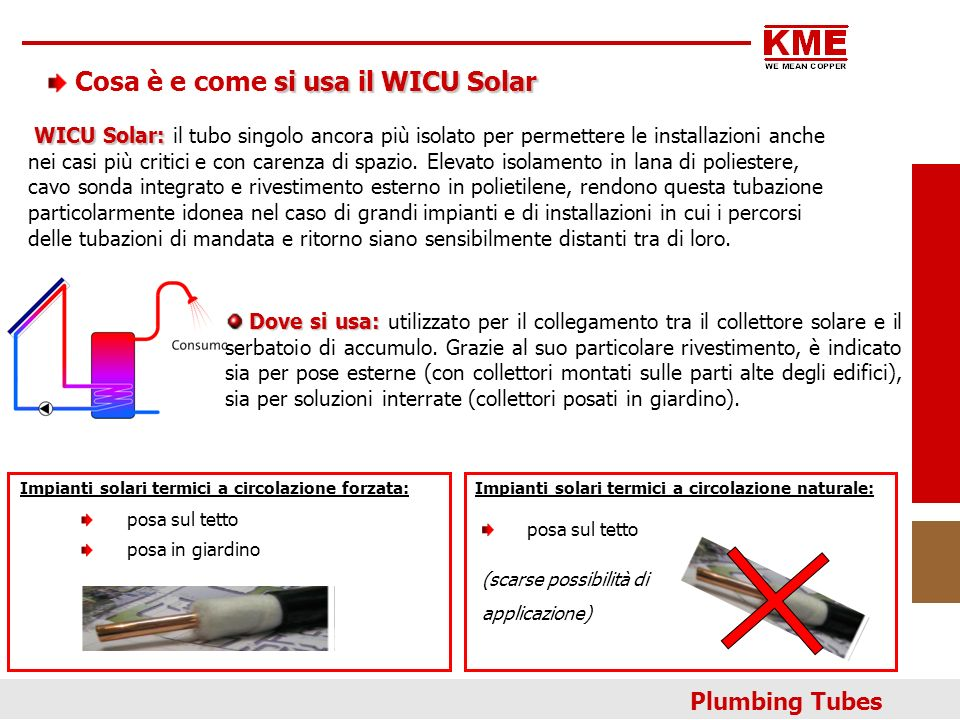 Cosa è e come si usa il WICU Solar