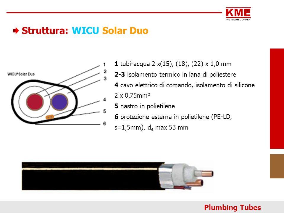 Struttura: WICU Solar Duo