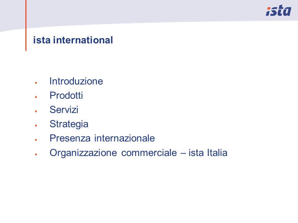 ista international Introduzione. Prodotti. Servizi.