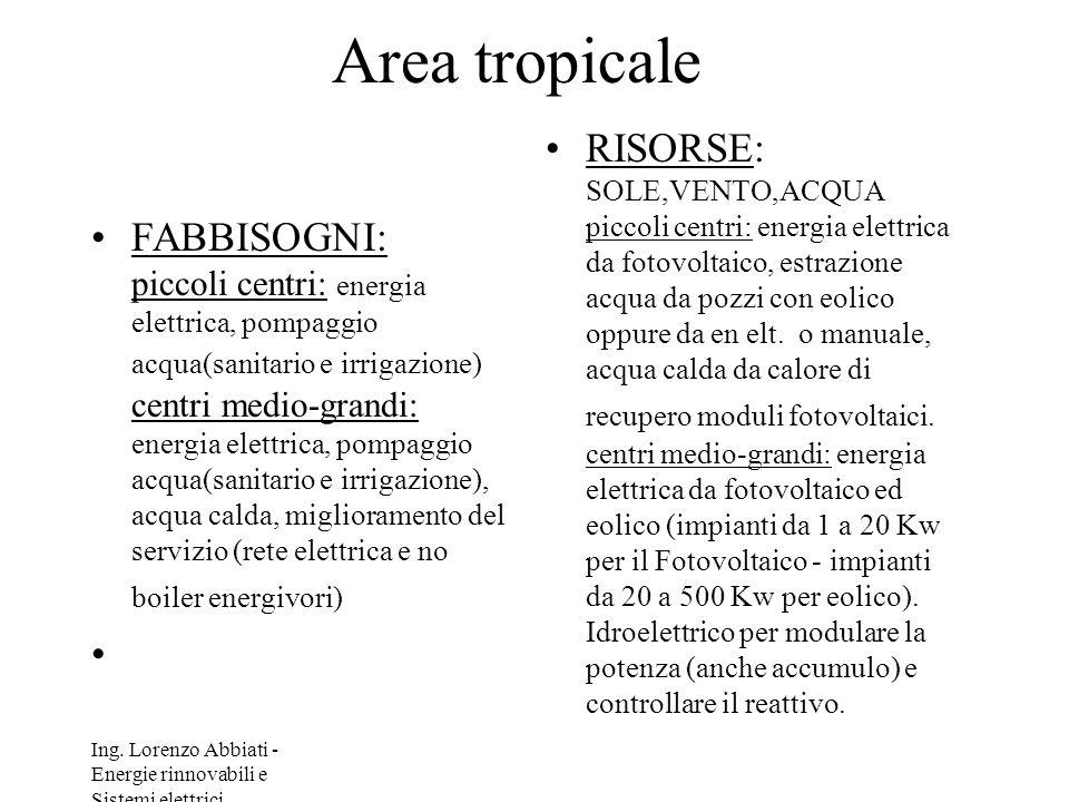 Area tropicale