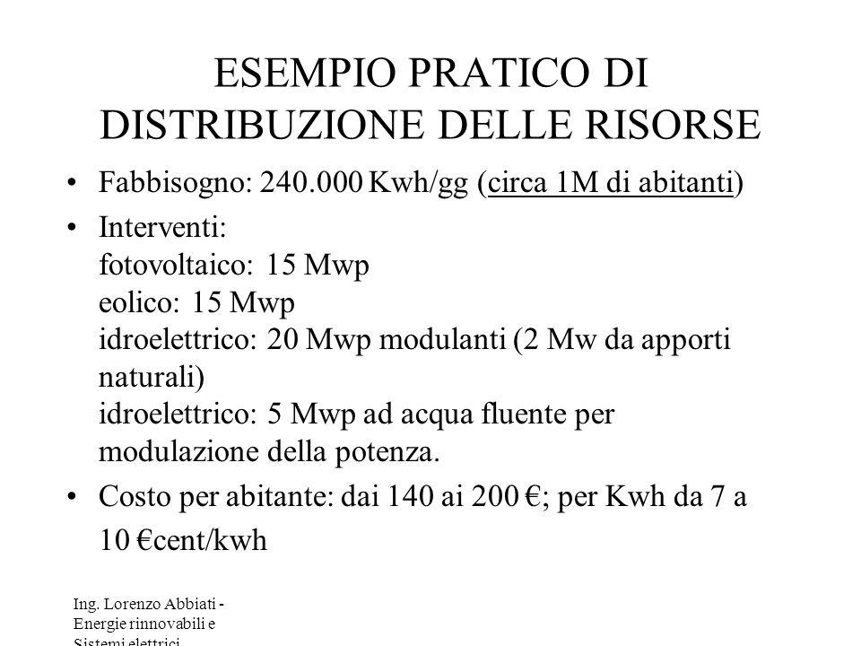 ESEMPIO PRATICO DI DISTRIBUZIONE DELLE RISORSE