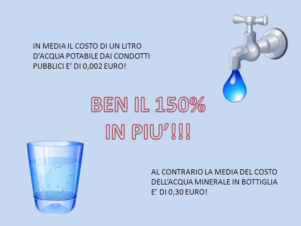 IN MEDIA IL COSTO DI UN LITRO D'ACQUA POTABILE DAI CONDOTTI PUBBLICI E' DI 0,002 EURO!