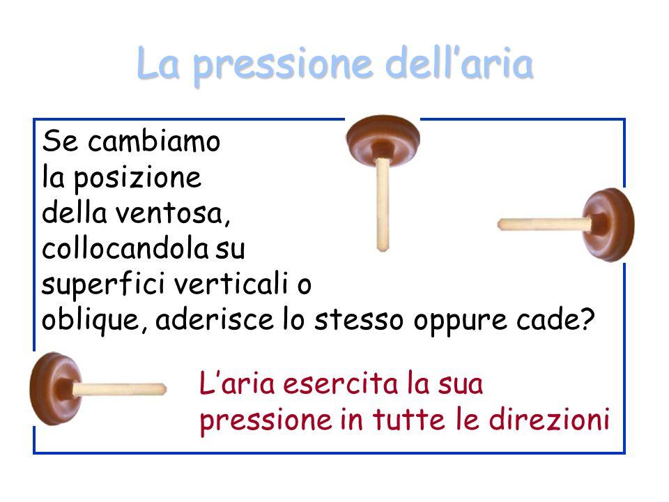 La pressione dell'aria