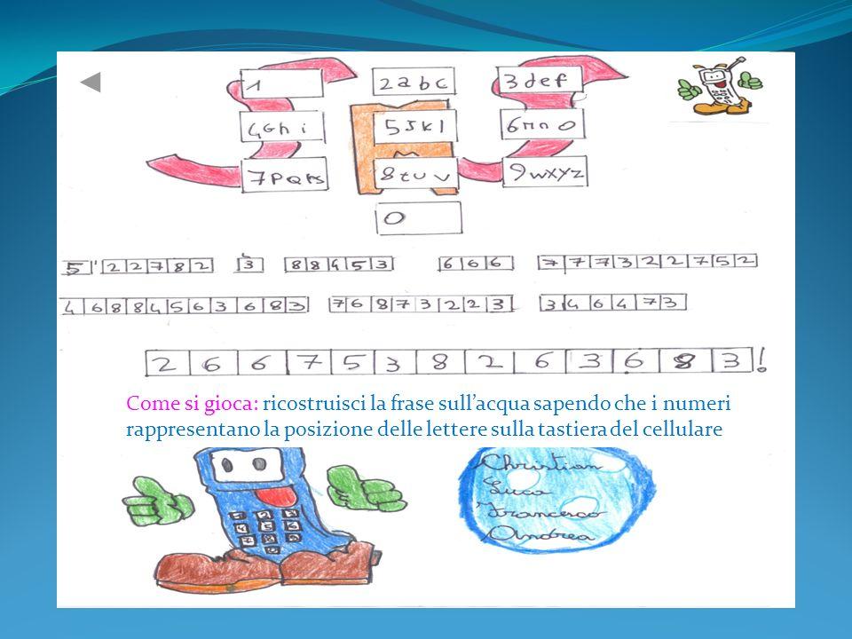 Come si gioca: ricostruisci la frase sull'acqua sapendo che i numeri rappresentano la posizione delle lettere sulla tastiera del cellulare