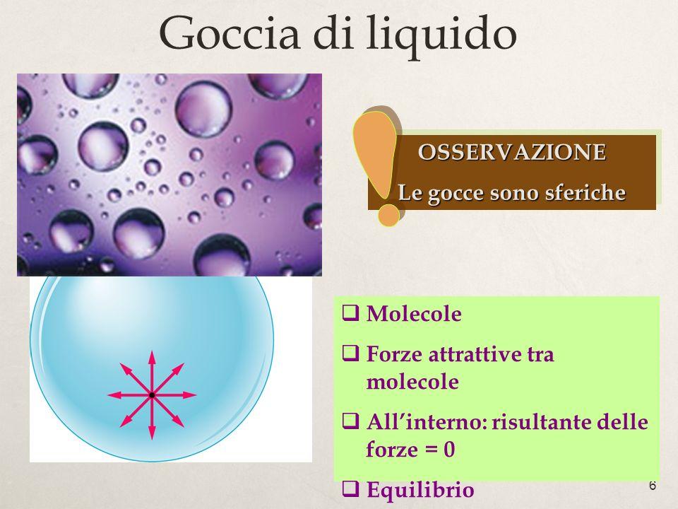 Goccia di liquido OSSERVAZIONE Le gocce sono sferiche Molecole