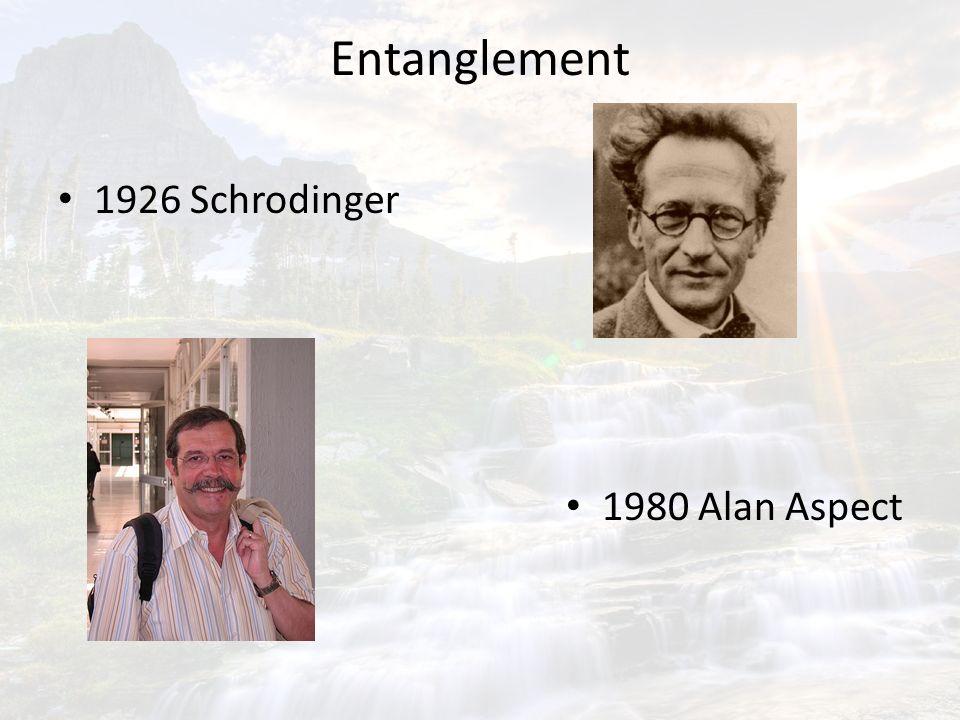 Entanglement 1926 Schrodinger 1980 Alan Aspect