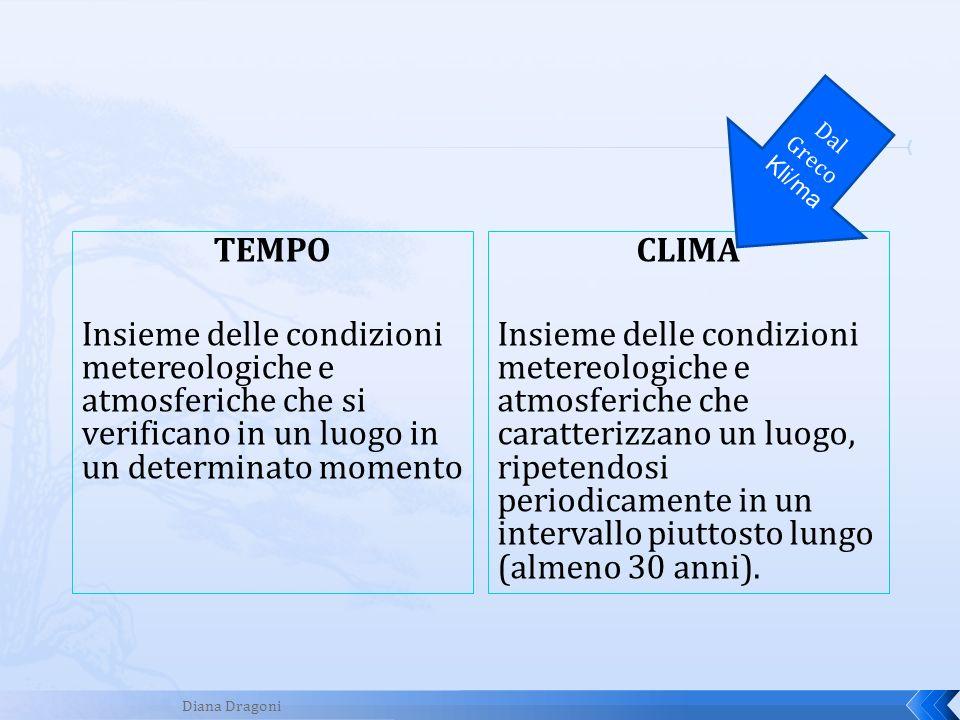 Dal Greco Kli/ma TEMPO Insieme delle condizioni metereologiche e atmosferiche che si verificano in un luogo in un determinato momento
