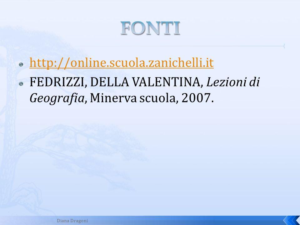 FONTI http://online.scuola.zanichelli.it