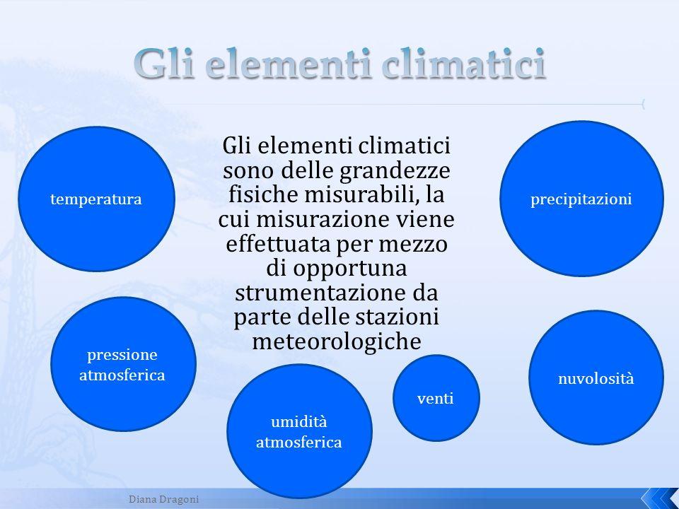 Gli elementi climatici