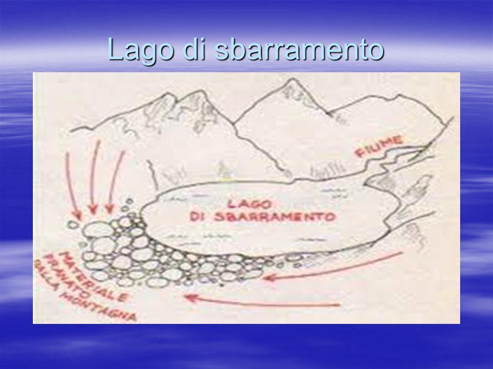 Lago di sbarramento