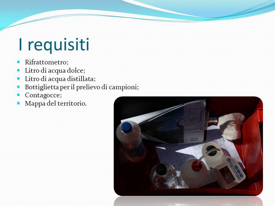 I requisiti Rifrattometro; Litro di acqua dolce;