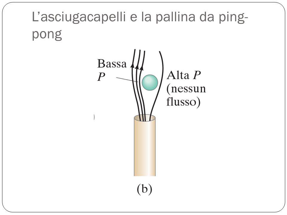 L'asciugacapelli e la pallina da ping-pong