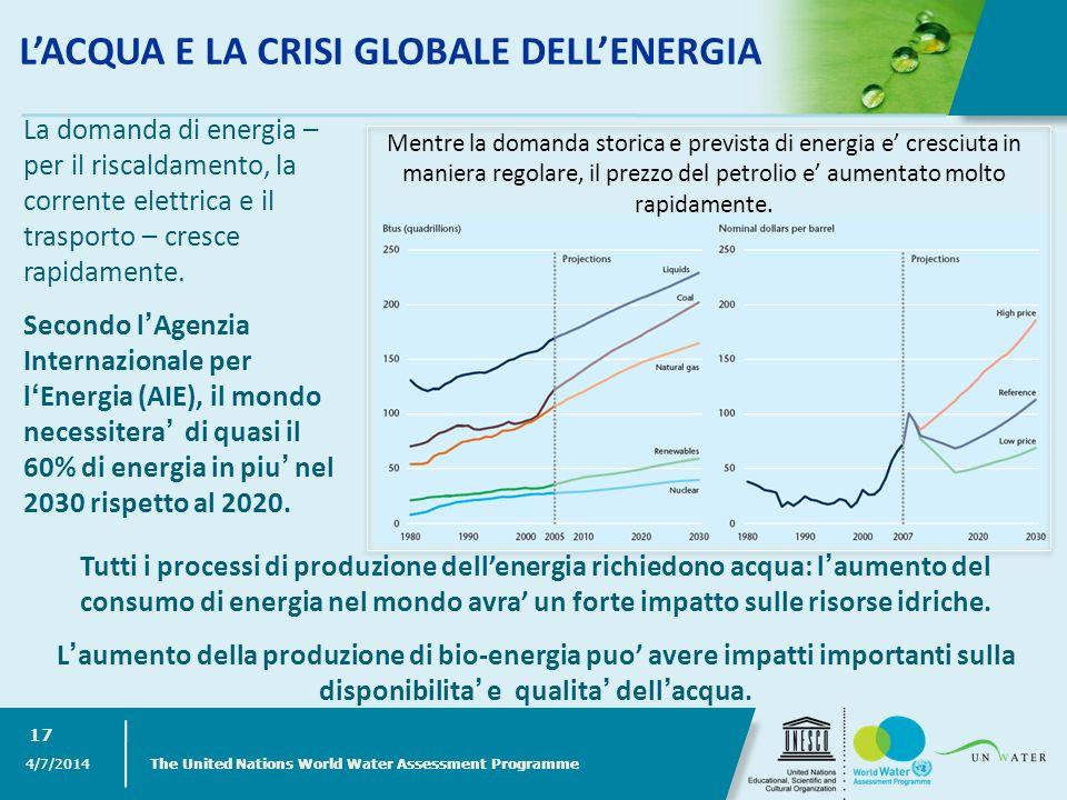 L'ACQUA E LA CRISI GLOBALE DELL'ENERGIA