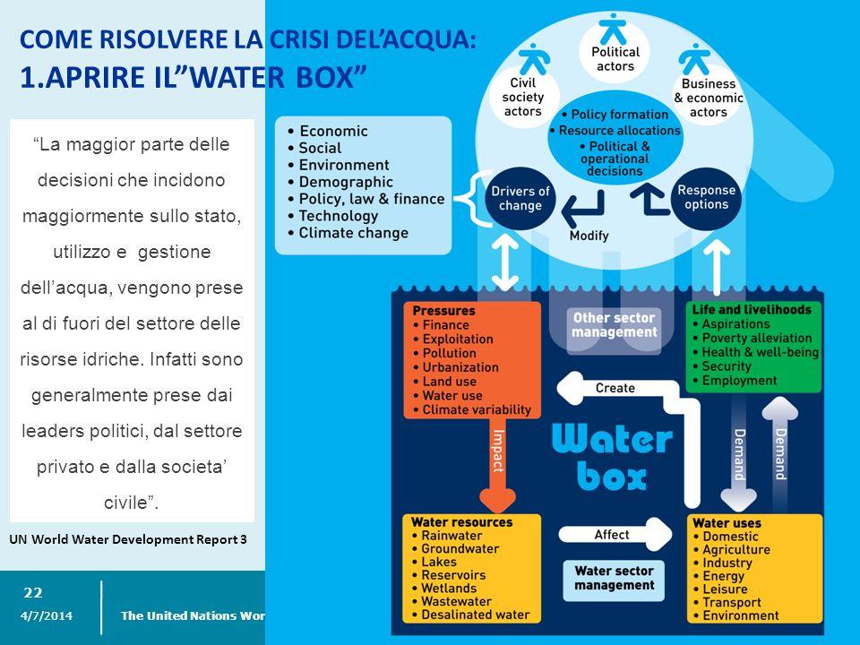 1.APRIRE IL WATER BOX COME RISOLVERE LA CRISI DEL'ACQUA: