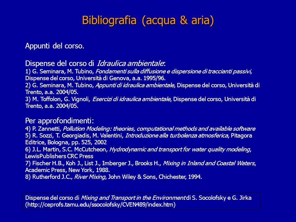 Bibliografia (acqua & aria)