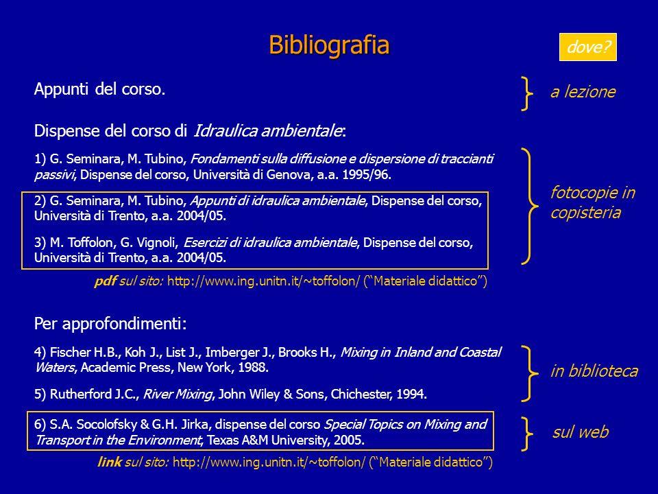 Bibliografia dove Appunti del corso. a lezione