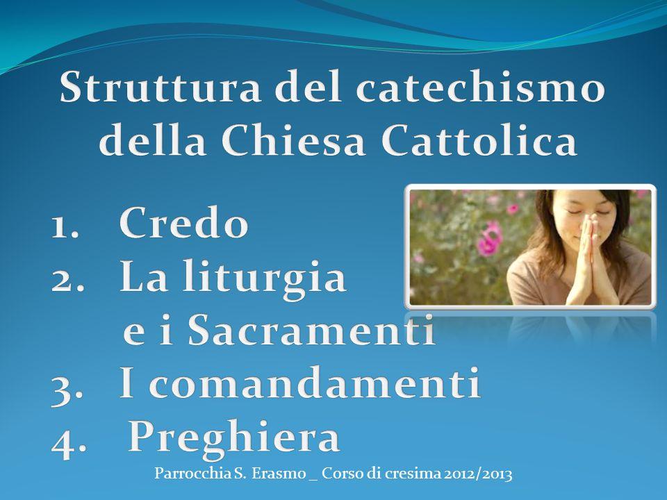 Struttura del catechismo della Chiesa Cattolica