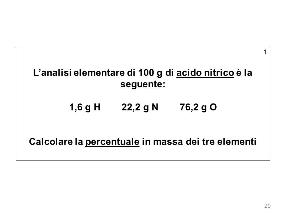 L'analisi elementare di 100 g di acido nitrico è la seguente: