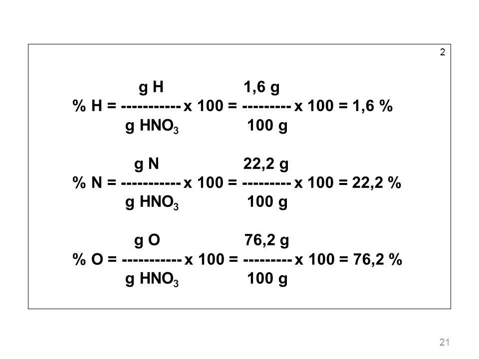 % H = ----------- x 100 = --------- x 100 = 1,6 % g HNO3 100 g