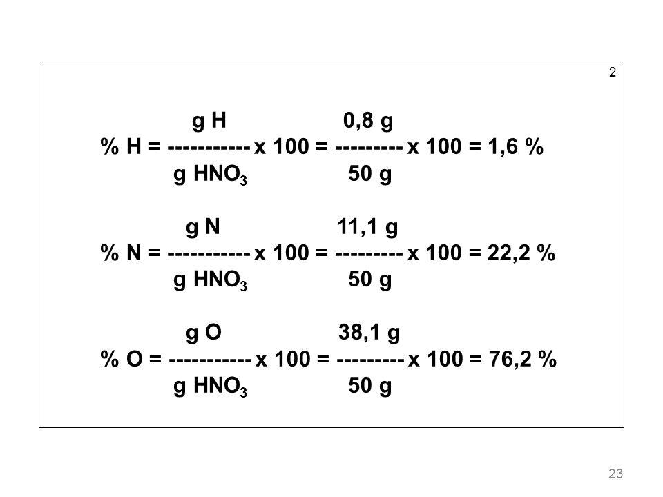 % H = ----------- x 100 = --------- x 100 = 1,6 % g HNO3 50 g