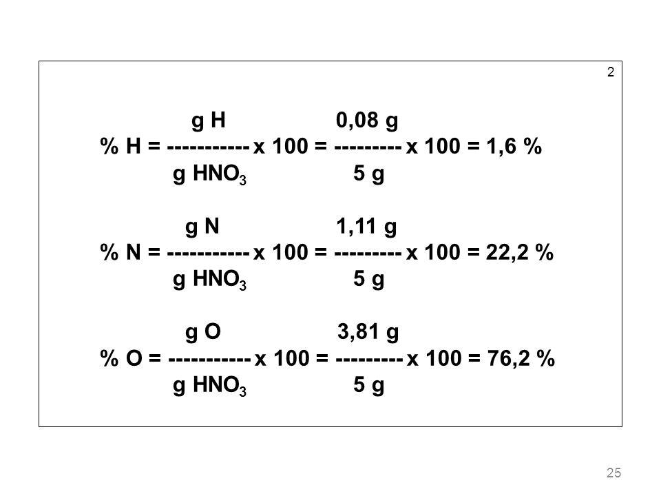 % H = ----------- x 100 = --------- x 100 = 1,6 % g HNO3 5 g
