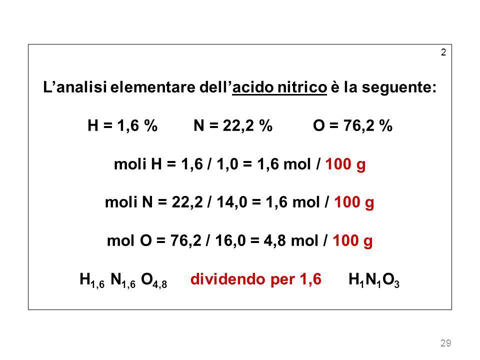 L'analisi elementare dell'acido nitrico è la seguente:
