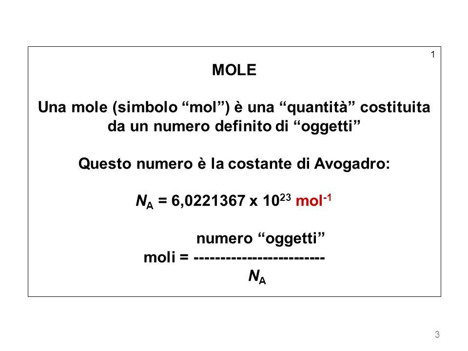 Una mole (simbolo mol ) è una quantità costituita