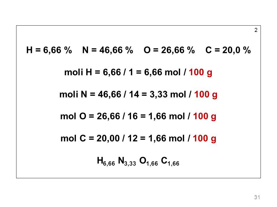 2 H = 6,66 % N = 46,66 % O = 26,66 % C = 20,0 % moli H = 6,66 / 1 = 6,66 mol / 100 g. moli N = 46,66 / 14 = 3,33 mol / 100 g.
