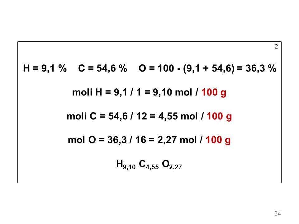 2 H = 9,1 % C = 54,6 % O = 100 - (9,1 + 54,6) = 36,3 % moli H = 9,1 / 1 = 9,10 mol / 100 g. moli C = 54,6 / 12 = 4,55 mol / 100 g.