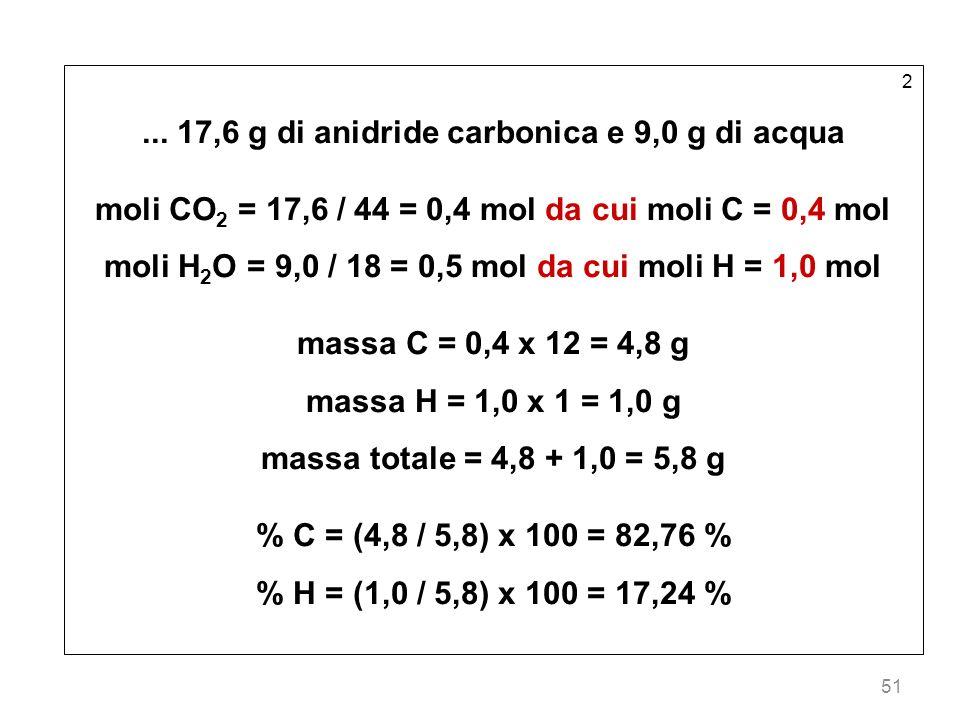 ... 17,6 g di anidride carbonica e 9,0 g di acqua
