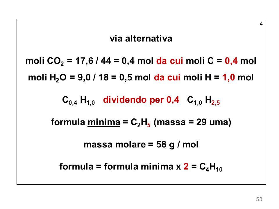 moli CO2 = 17,6 / 44 = 0,4 mol da cui moli C = 0,4 mol