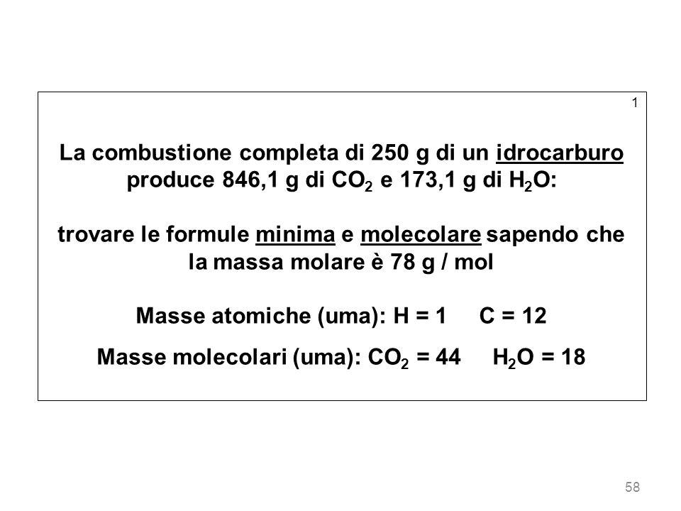 trovare le formule minima e molecolare sapendo che