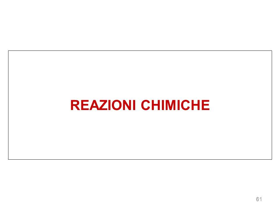 REAZIONI CHIMICHE 61