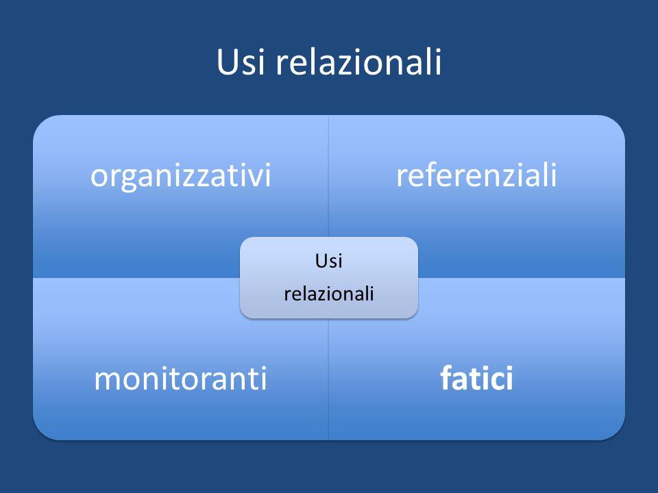 Usi relazionali organizzativi referenziali monitoranti fatici