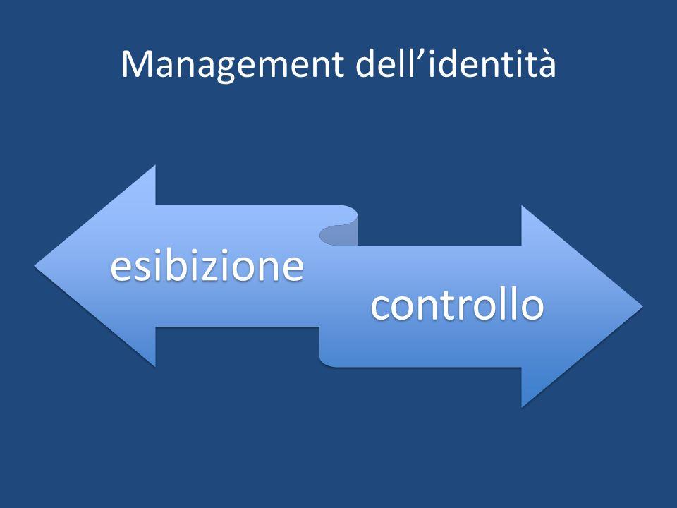 Management dell'identità