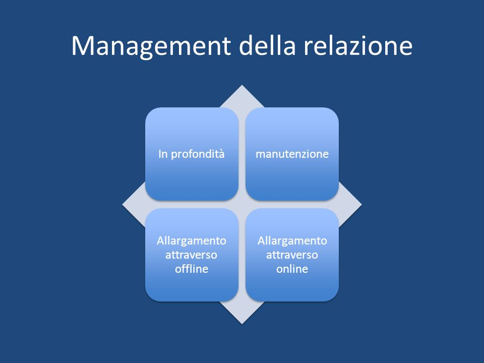 Management della relazione