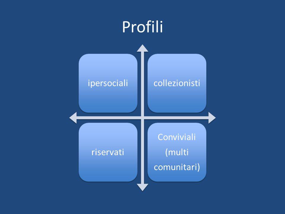 Profili ipersociali collezionisti riservati Conviviali comunitari)
