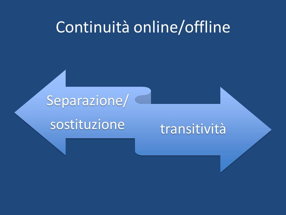 Continuità online/offline