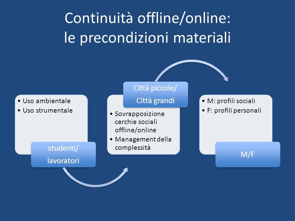Continuità offline/online: le precondizioni materiali